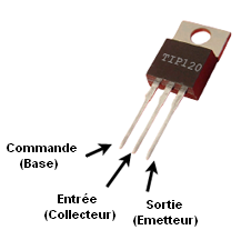 Transistor wiki for Transistor fonctionnement