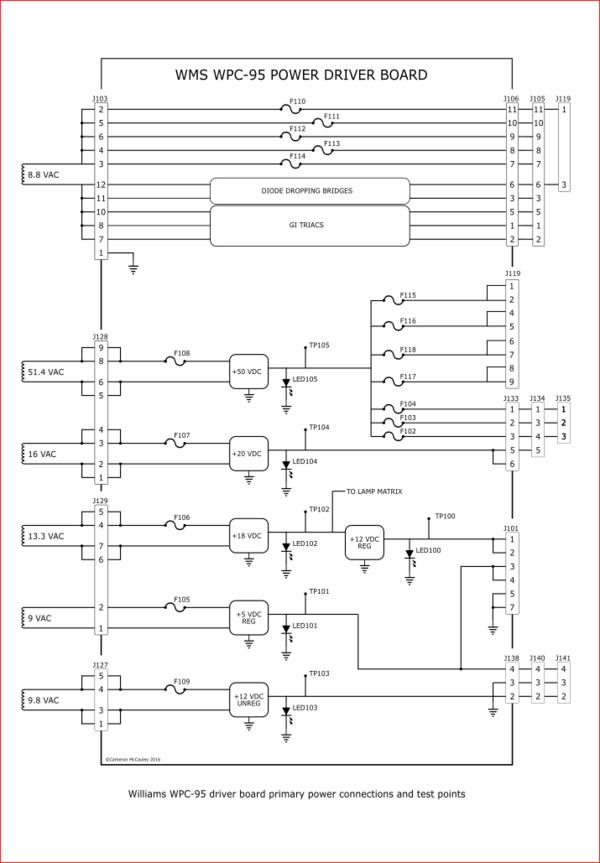 Wiki Williams Réparation Réparation Wpc — edCBox